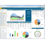 Introducing Orange Dashboards from SPI Software