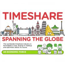 Timeshare Industry Shows Solid Worldwide Increase in Sales Volume